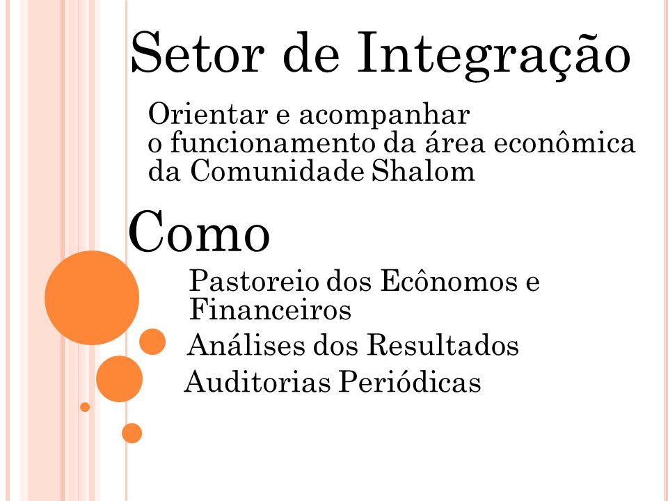 Setor de Integração Orientar e acompanhar o funcionamento da área econômica da Comunidade Shalom Pastoreio dos Ecônomos e Financeiros Auditorias Perió