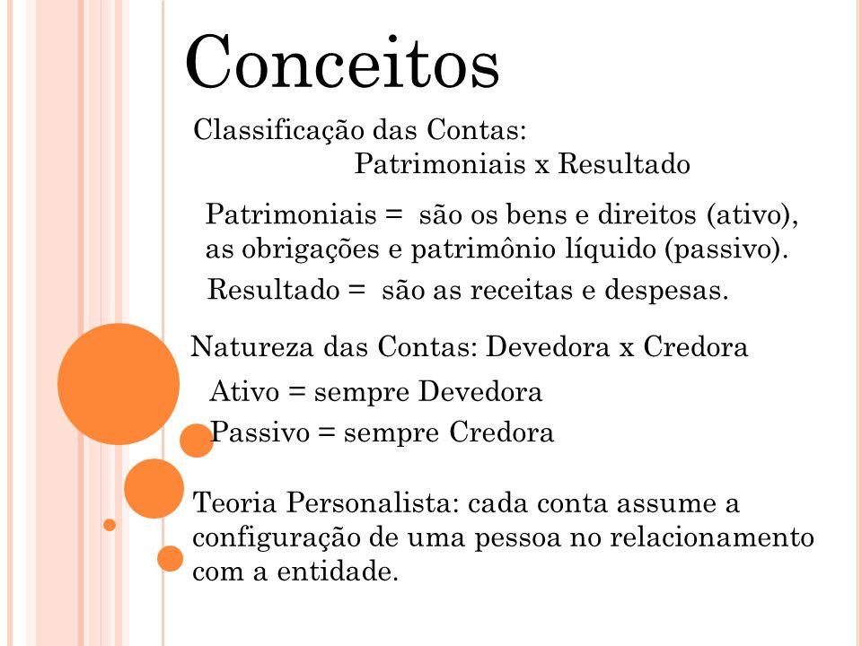 Conceitos Classificação das Contas: Patrimoniais x Resultado Patrimoniais = são os bens e direitos (ativo), as obrigações e patrimônio líquido (passiv