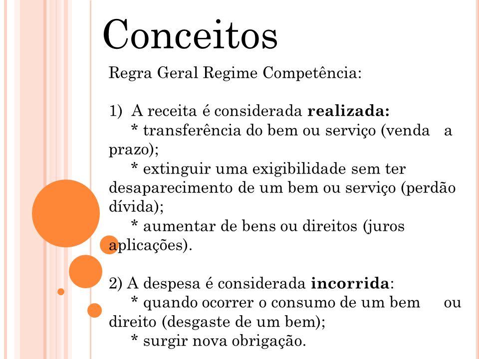 Conceitos Regra Geral Regime Competência: 1) A receita é considerada realizada: * transferência do bem ou serviço (venda a prazo); * extinguir uma exi