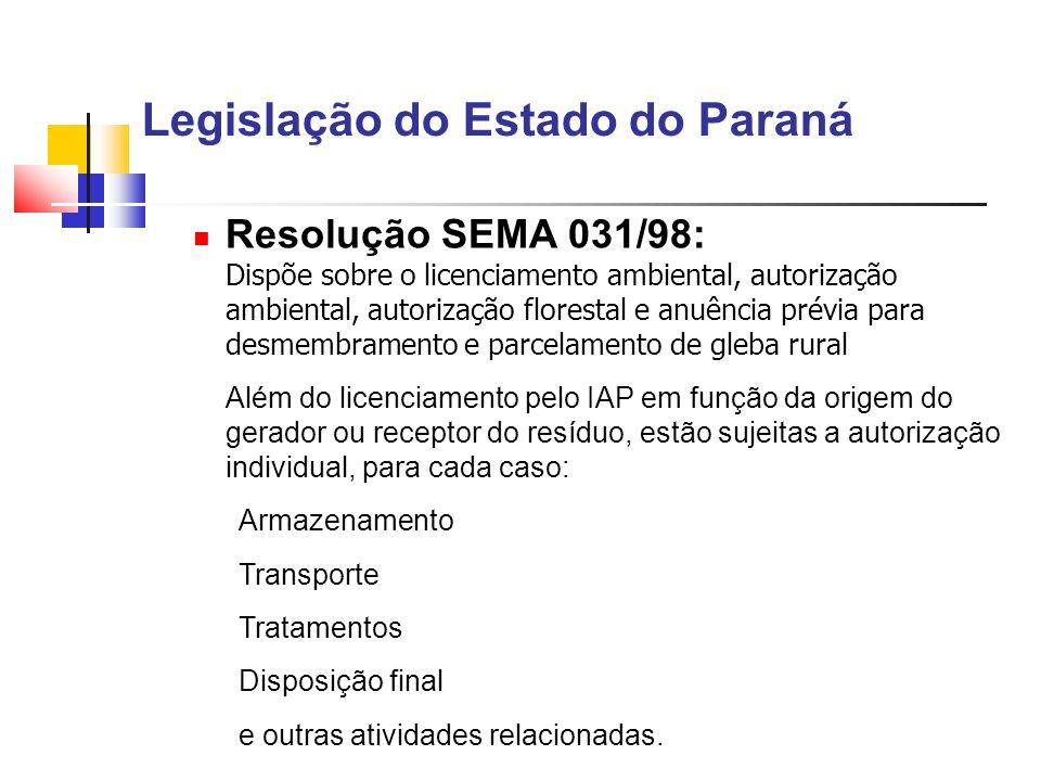 Legislação do Estado do Paraná Resolução SEMA 031/98: Dispõe sobre o Dispõe sobre o licenciamento ambiental, autorização ambiental, autorização flores