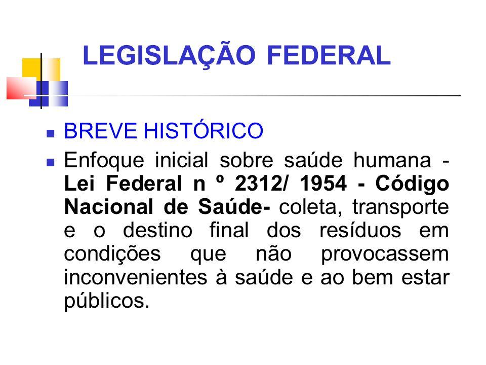 LEGISLAÇÃO FEDERAL BREVE HISTÓRICO Enfoque inicial sobre saúde humana - Lei Federal n º 2312/ 1954 - Código Nacional de Saúde- coleta, transporte e o