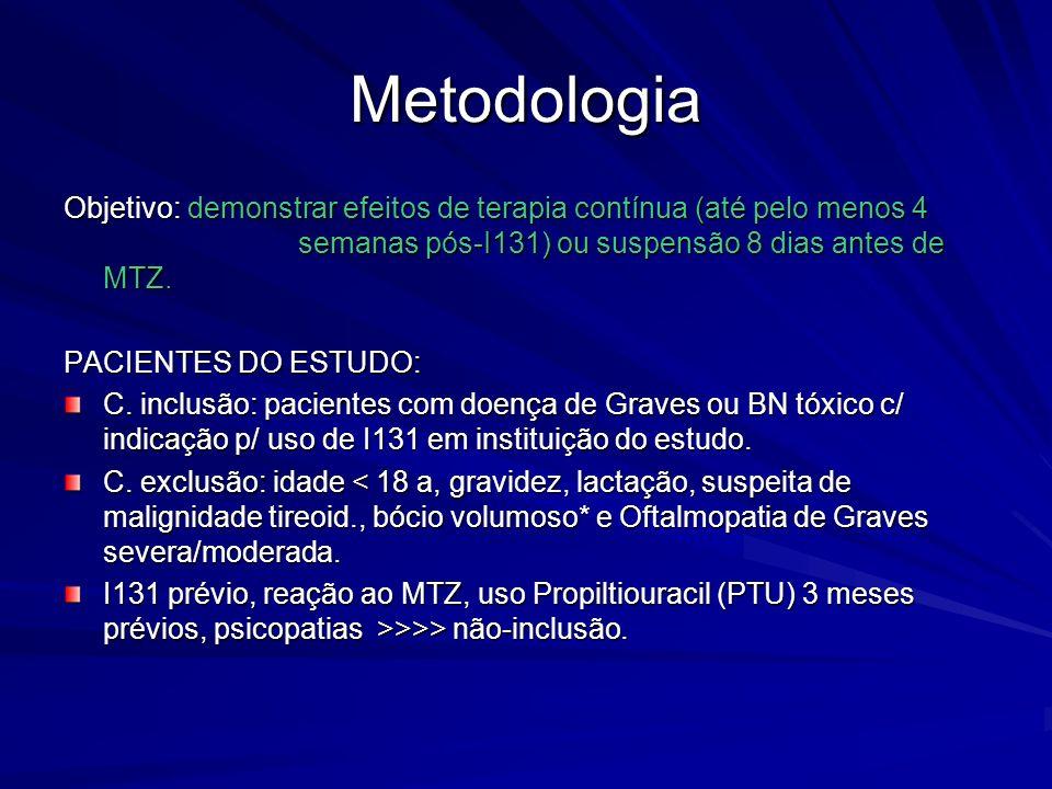 Metodologia Objetivo: demonstrar efeitos de terapia contínua (até pelo menos 4 semanas pós-I131) ou suspensão 8 dias antes de MTZ. PACIENTES DO ESTUDO