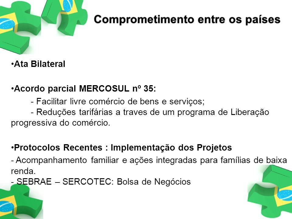 Ata Bilateral Acordo parcial MERCOSUL nº 35: - Facilitar livre comércio de bens e serviços; - Reduções tarifárias a traves de um programa de Liberação