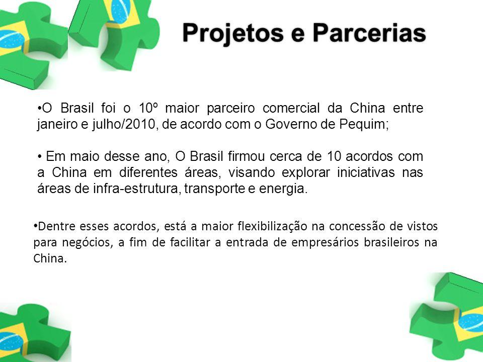 O Brasil foi o 10º maior parceiro comercial da China entre janeiro e julho/2010, de acordo com o Governo de Pequim; Em maio desse ano, O Brasil firmou