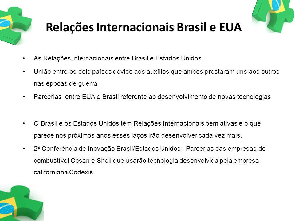 Relações Internacionais Brasil e EUA As Relações Internacionais entre Brasil e Estados Unidos União entre os dois países devido aos auxílios que ambos