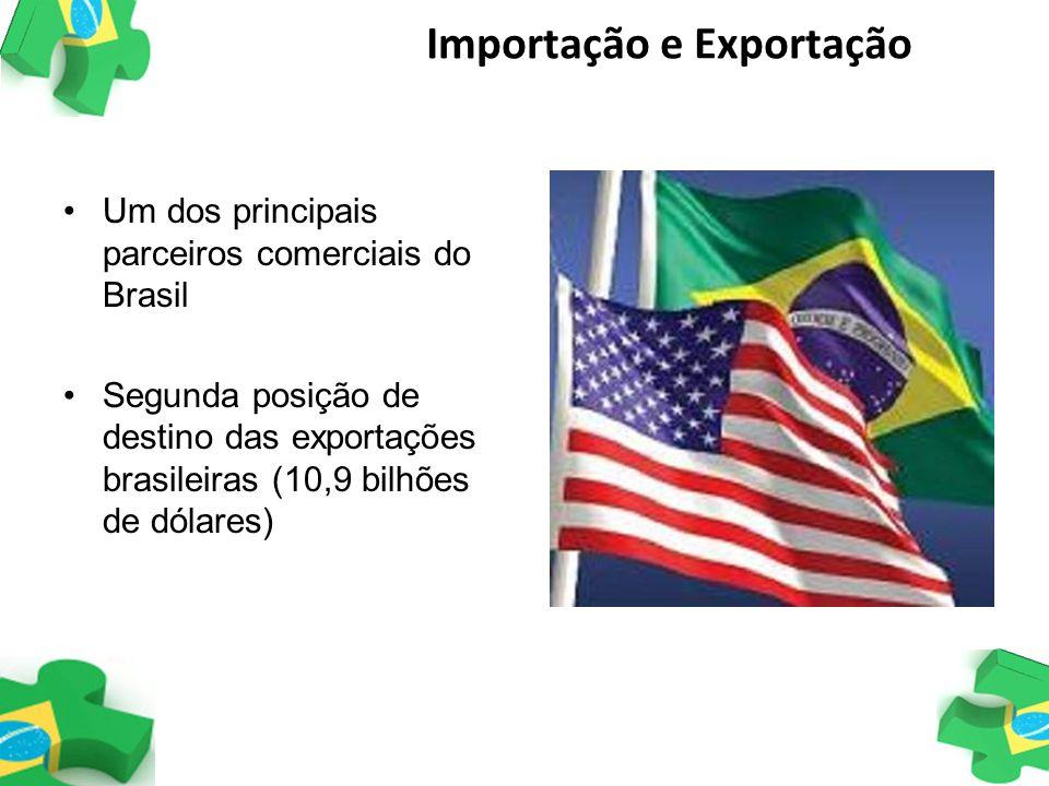 Importação e Exportação Um dos principais parceiros comerciais do Brasil Segunda posição de destino das exportações brasileiras (10,9 bilhões de dólar