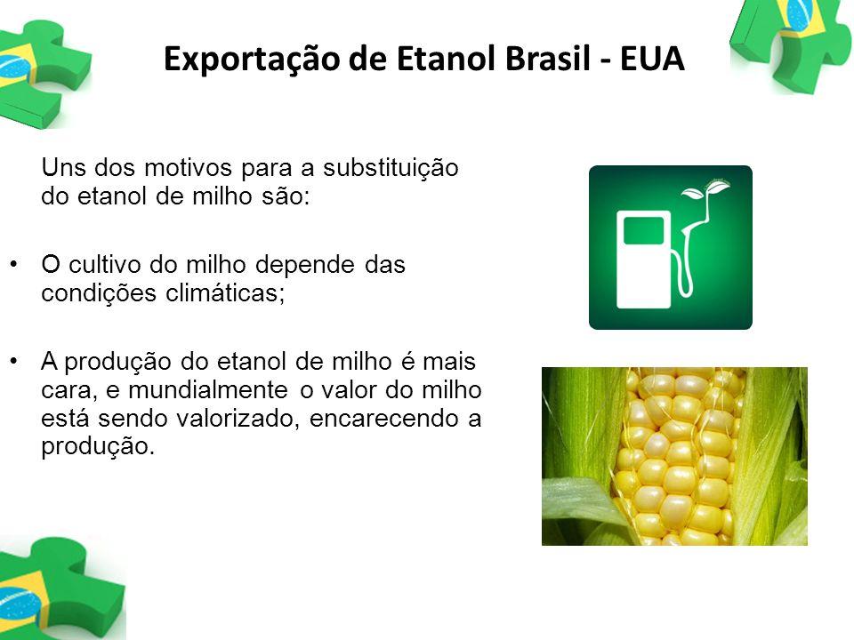 Uns dos motivos para a substituição do etanol de milho são: O cultivo do milho depende das condições climáticas; A produção do etanol de milho é mais