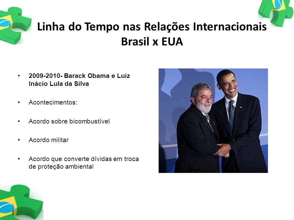 2009-2010- Barack Obama e Luiz Inácio Lula da Silva Acontecimentos: Acordo sobre bicombustível Acordo militar Acordo que converte dívidas em troca de