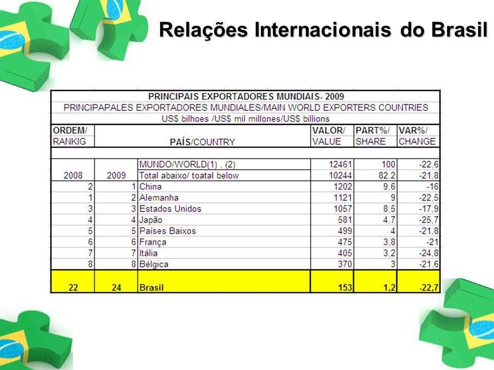 Logística e Transporte de Grãos Ao criar esses eixos de exportação via Oceano Pacífico, o Brasil encurtará os caminhos para enviar produtos para a China e a Índia, reduzindo os atuais custos de transporte e logística.