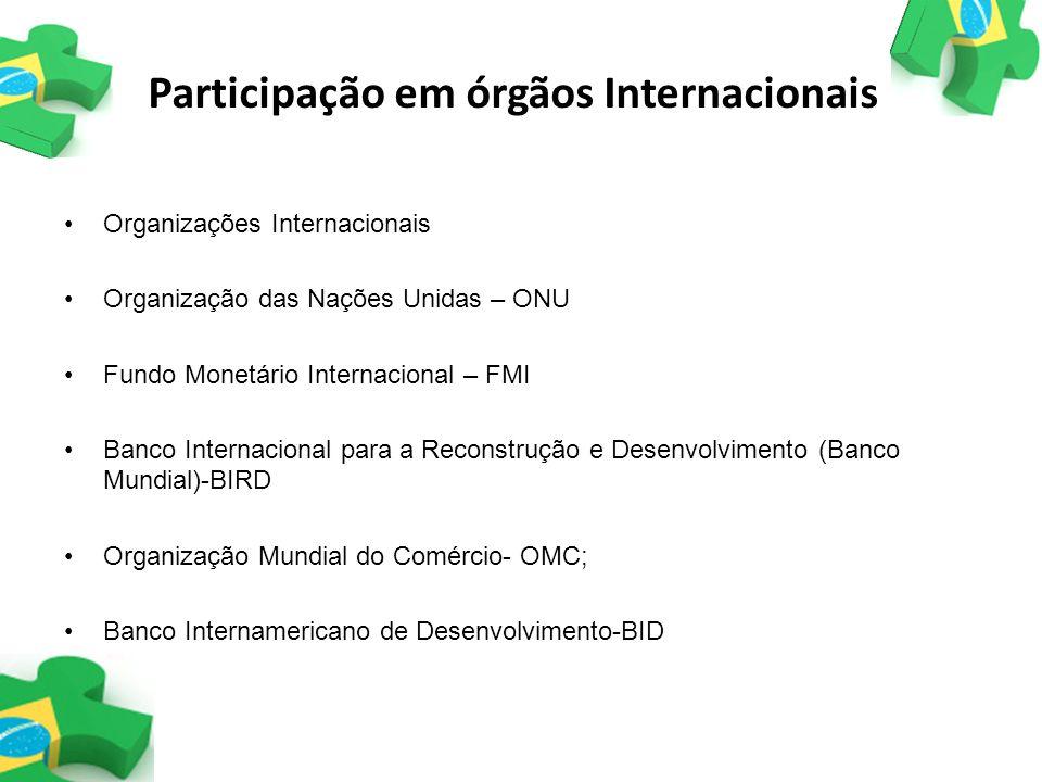 Organizações Internacionais Organização das Nações Unidas – ONU Fundo Monetário Internacional – FMI Banco Internacional para a Reconstrução e Desenvol
