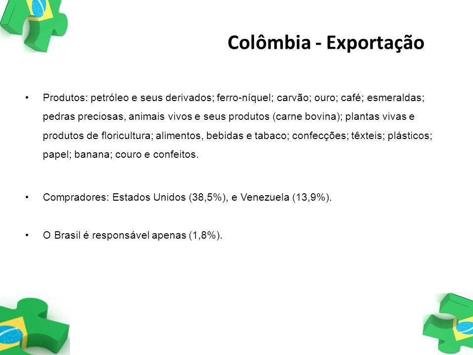 Colômbia - Exportação Produtos: petróleo e seus derivados; ferro-níquel; carvão; ouro; café; esmeraldas; pedras preciosas, animais vivos e seus produt