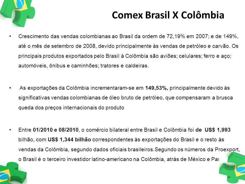 Crescimento das vendas colombianas ao Brasil da ordem de 72,19% em 2007; e de 149%, até o mês de setembro de 2008, devido principalmente às vendas de
