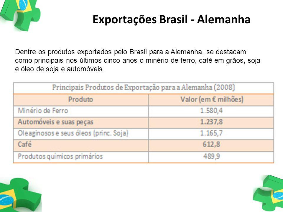 Exportações Brasil - Alemanha Dentre os produtos exportados pelo Brasil para a Alemanha, se destacam como principais nos últimos cinco anos o minério