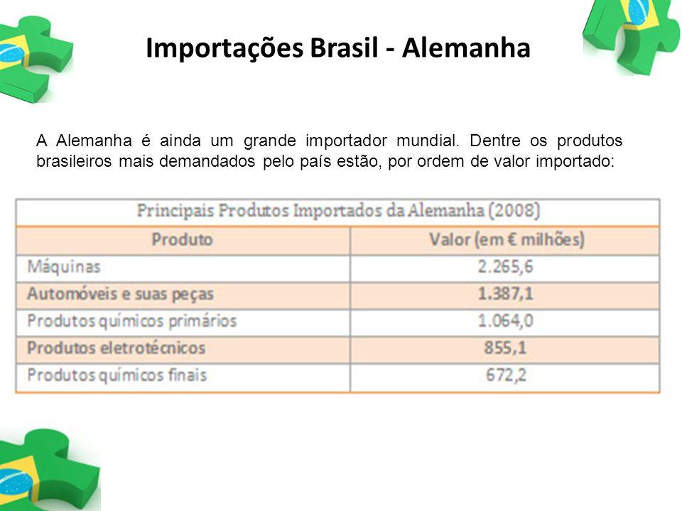 Importações Brasil - Alemanha A Alemanha é ainda um grande importador mundial. Dentre os produtos brasileiros mais demandados pelo país estão, por ord