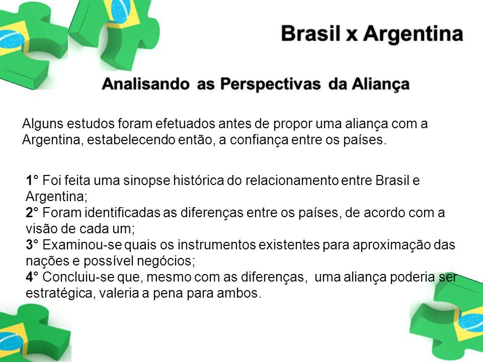 Brasil x Argentina Analisando as Perspectivas da Aliança 1° Foi feita uma sinopse histórica do relacionamento entre Brasil e Argentina; 2° Foram ident