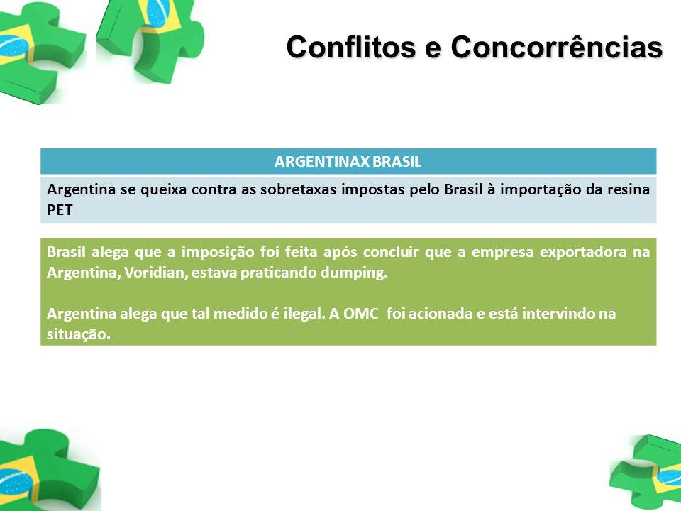 Conflitos e Concorrências BRASIL X ARGENTINA Brasil acusa Argentina de criar barreiras à importação de produtos brasileiros por adotar LI não automática para produtos do segmento têxtil e calçadista.