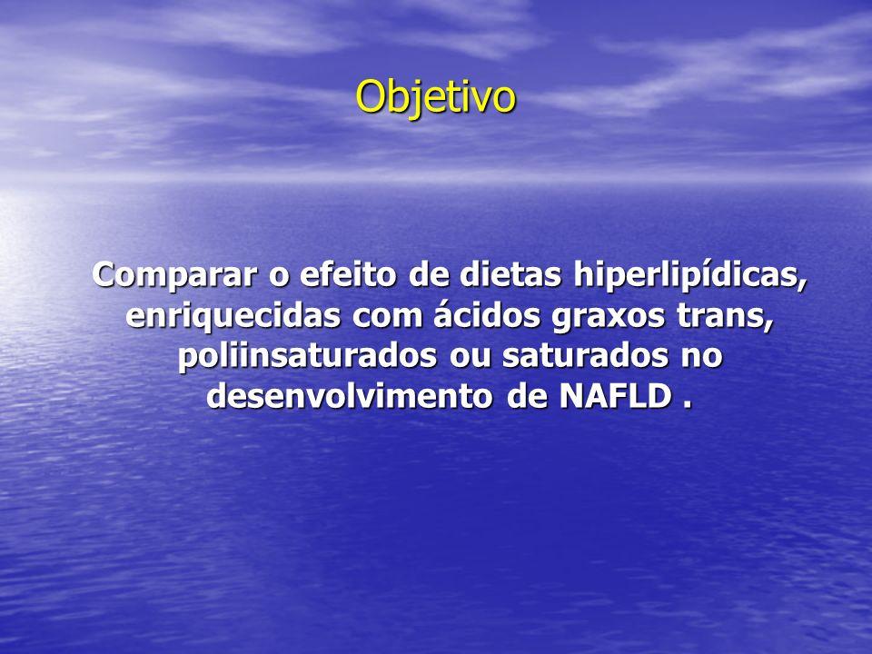 Comparar o efeito de dietas hiperlipídicas, enriquecidas com ácidos graxos trans, poliinsaturados ou saturados no desenvolvimento de NAFLD. Objetivo