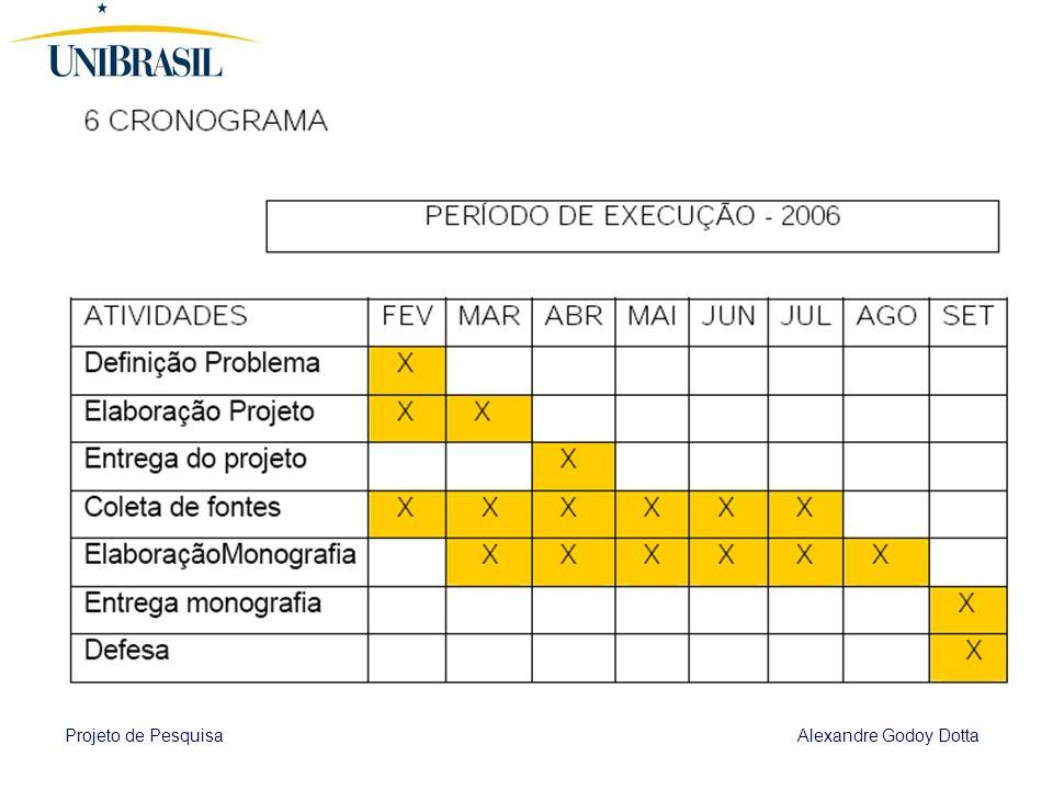 Projeto de Pesquisa Alexandre Godoy Dotta 6 CRONOGRAMA É a elaboração de um cronograma onde as tarefas da pesquisa devem ser distribuídas durante o te