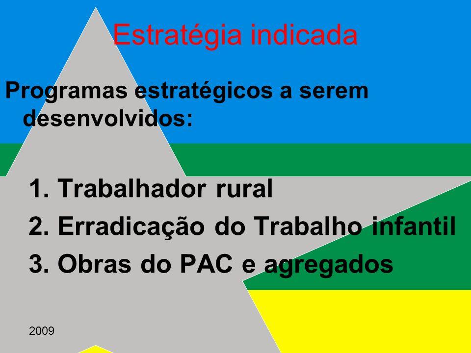 2009 Estratégia indicada Programas estratégicos a serem desenvolvidos: 1. Trabalhador rural 2. Erradicação do Trabalho infantil 3. Obras do PAC e agre