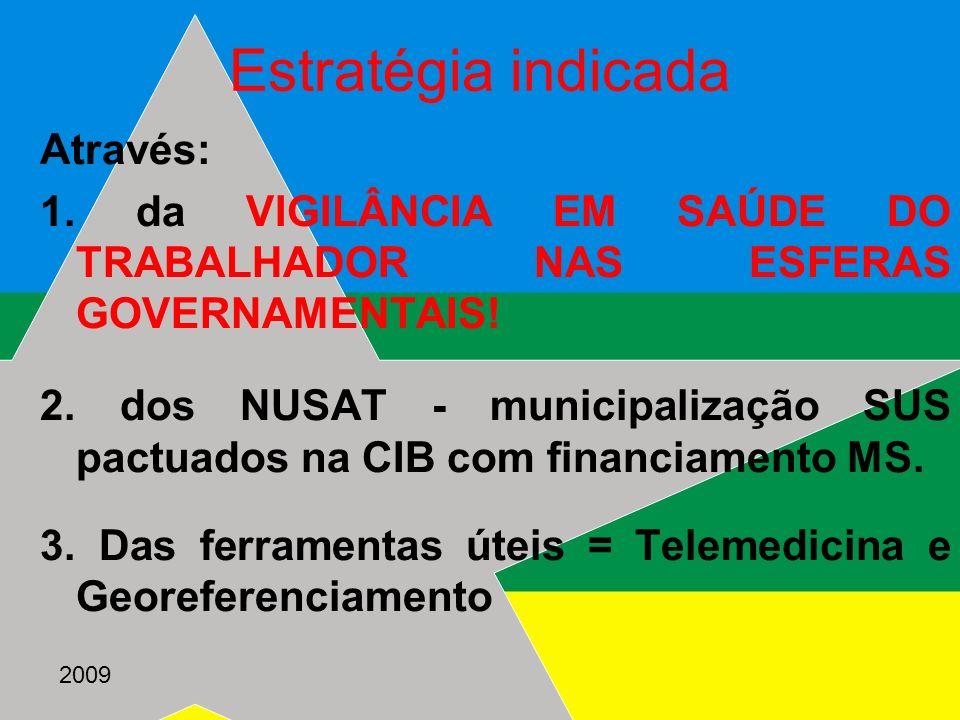 2009 Estratégia indicada Através: 1. da VIGILÂNCIA EM SAÚDE DO TRABALHADOR NAS ESFERAS GOVERNAMENTAIS! 2. dos NUSAT - municipalização SUS pactuados na