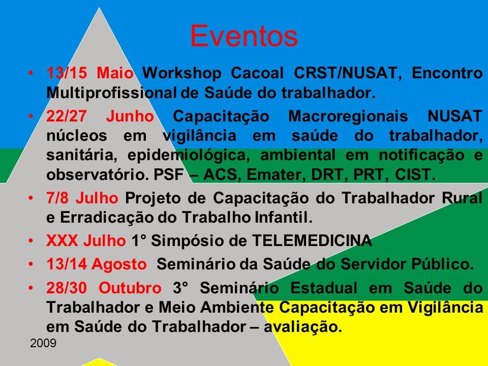 2009 Eventos 13/15 Maio Workshop Cacoal CRST/NUSAT, Encontro Multiprofissional de Saúde do trabalhador. 22/27 Junho Capacitação Macroregionais NUSAT n