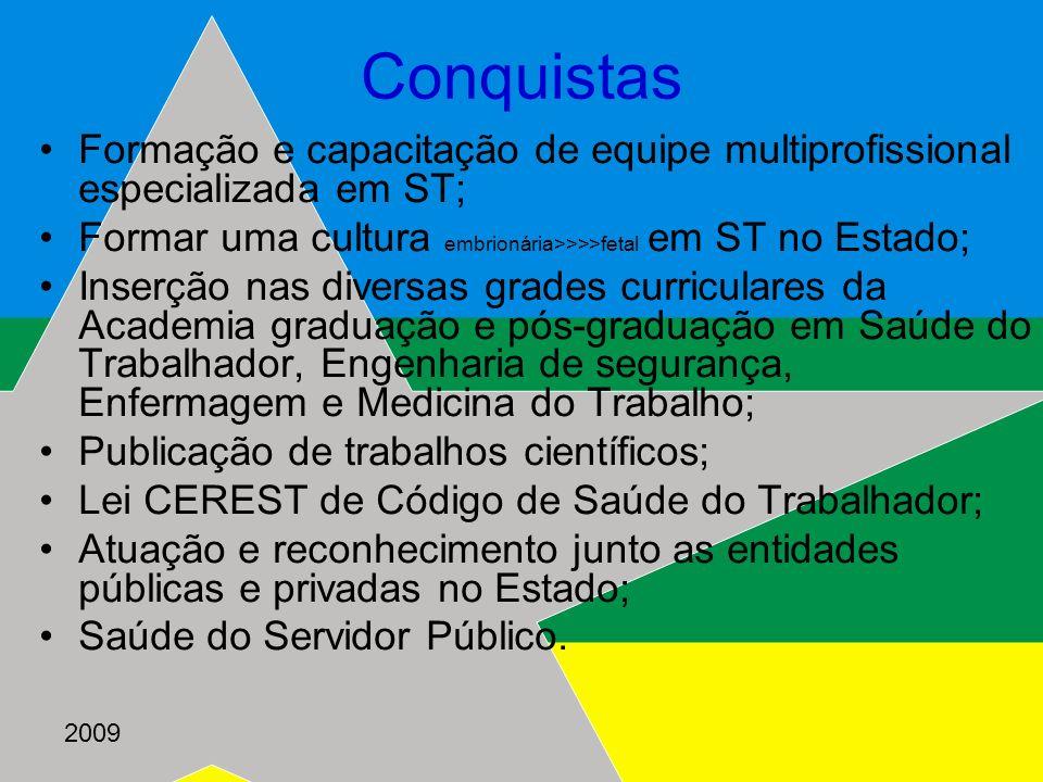 2009 Conquistas Formação e capacitação de equipe multiprofissional especializada em ST; Formar uma cultura embrionária>>>>fetal em ST no Estado; Inser