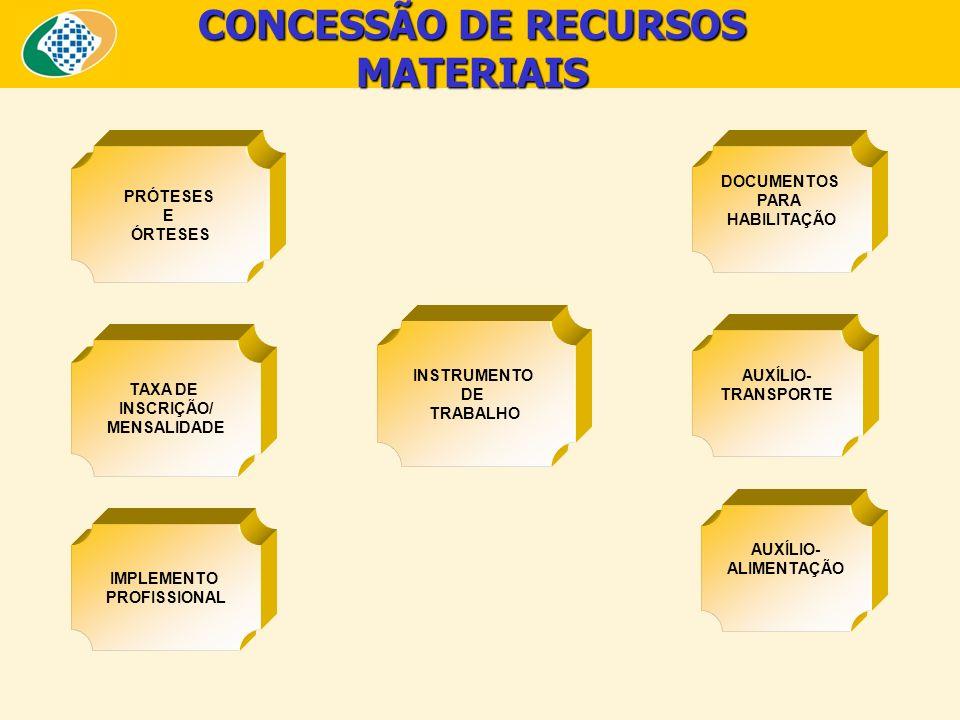 CONCESSÃO DE RECURSOS MATERIAIS PRÓTESES E ÓRTESES TAXA DE INSCRIÇÃO/ MENSALIDADE IMPLEMENTO PROFISSIONAL INSTRUMENTO DE TRABALHO DOCUMENTOS PARA HABI