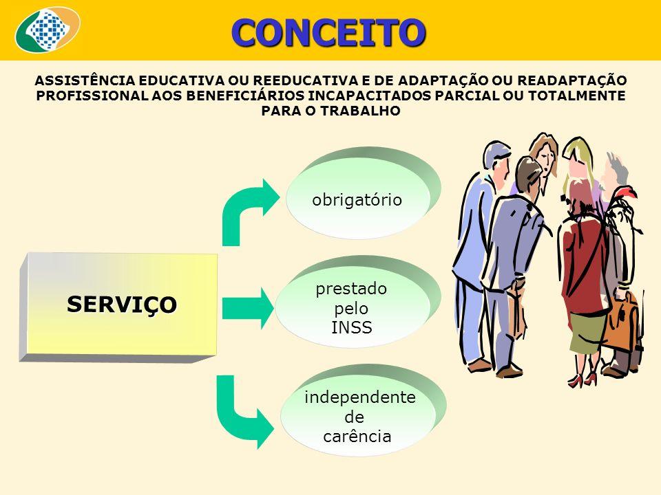 CONCEITO SERVIÇO independente de carência prestado pelo INSS obrigatório ASSISTÊNCIA EDUCATIVA OU REEDUCATIVA E DE ADAPTAÇÃO OU READAPTAÇÃO PROFISSION