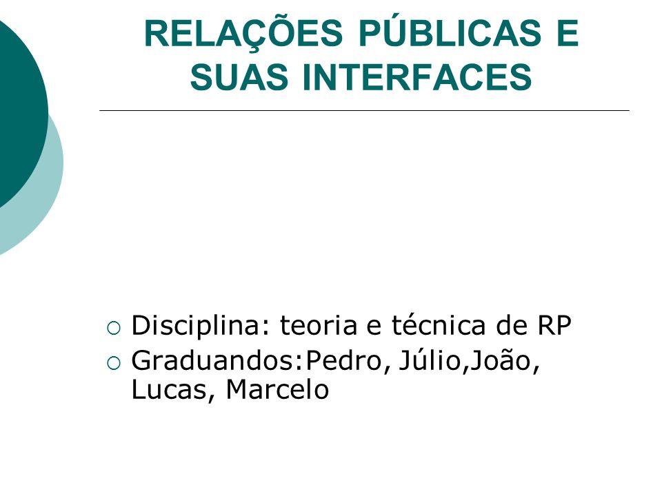 RELAÇÕES PÚBLICAS E SUAS INTERFACES Disciplina: teoria e técnica de RP Graduandos:Pedro, Júlio,João, Lucas, Marcelo