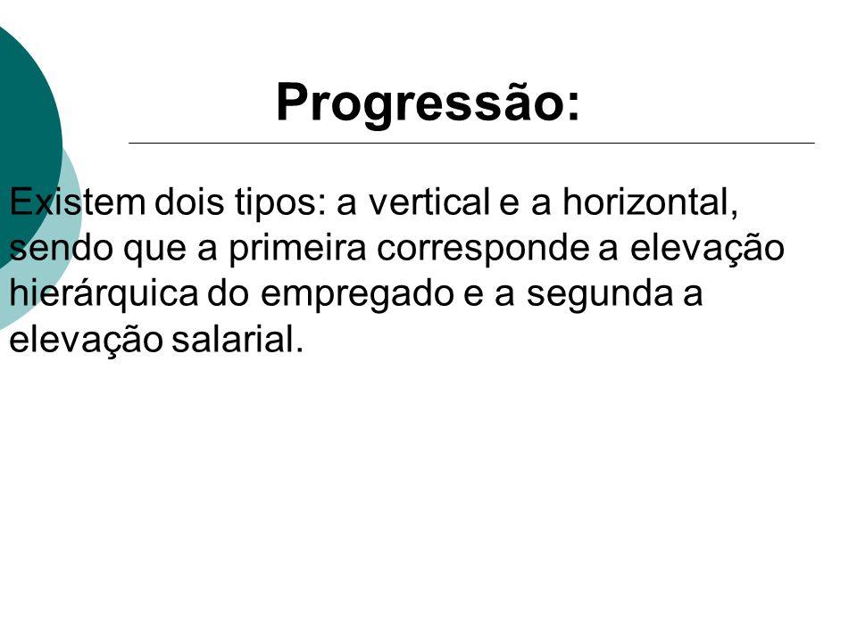 Progressão: Existem dois tipos: a vertical e a horizontal, sendo que a primeira corresponde a elevação hierárquica do empregado e a segunda a elevação