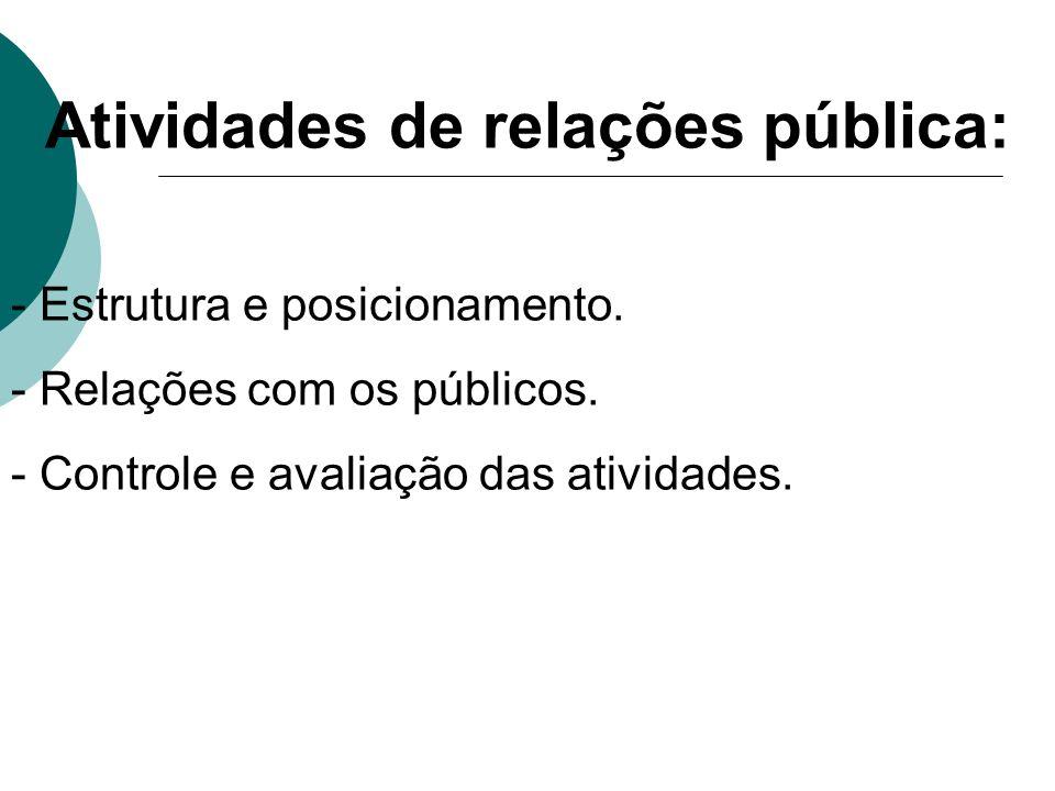 Atividades de relações pública: - Estrutura e posicionamento. - Relações com os públicos. - Controle e avaliação das atividades.