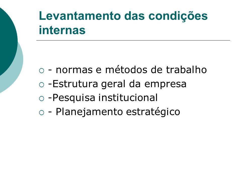 Levantamento das condições internas - normas e métodos de trabalho -Estrutura geral da empresa -Pesquisa institucional - Planejamento estratégico