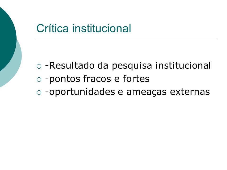 Crítica institucional -Resultado da pesquisa institucional -pontos fracos e fortes -oportunidades e ameaças externas