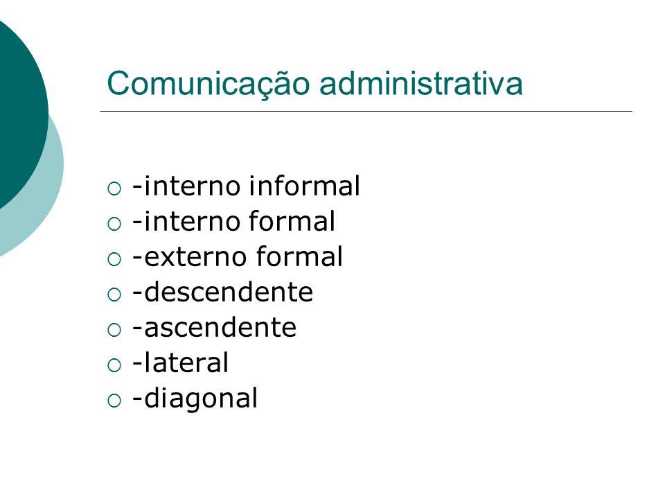 Comunicação administrativa -interno informal -interno formal -externo formal -descendente -ascendente -lateral -diagonal