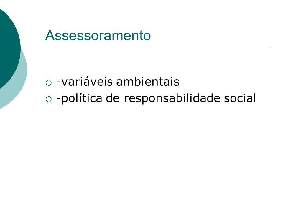 Assessoramento -variáveis ambientais -política de responsabilidade social