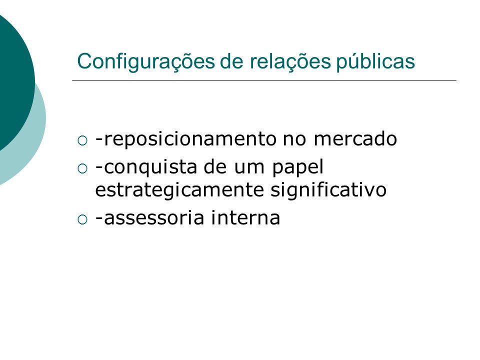 Configurações de relações públicas -reposicionamento no mercado -conquista de um papel estrategicamente significativo -assessoria interna