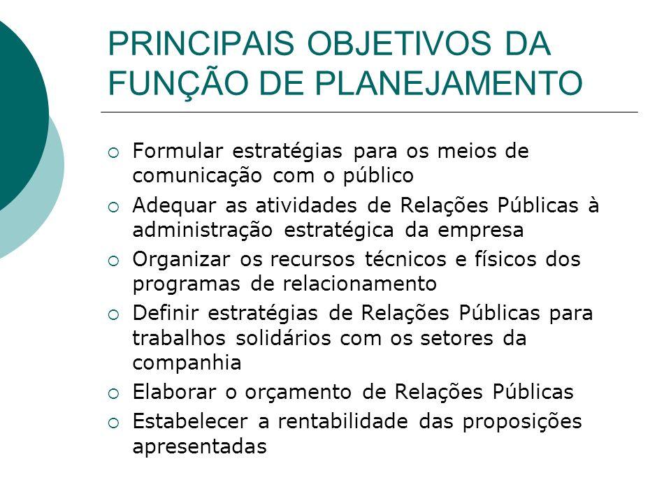 PRINCIPAIS OBJETIVOS DA FUNÇÃO DE PLANEJAMENTO Formular estratégias para os meios de comunicação com o público Adequar as atividades de Relações Públi