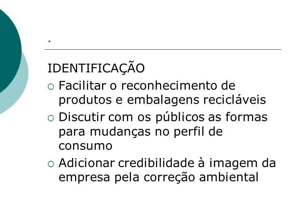 . IDENTIFICAÇÃO Facilitar o reconhecimento de produtos e embalagens recicláveis Discutir com os públicos as formas para mudanças no perfil de consumo