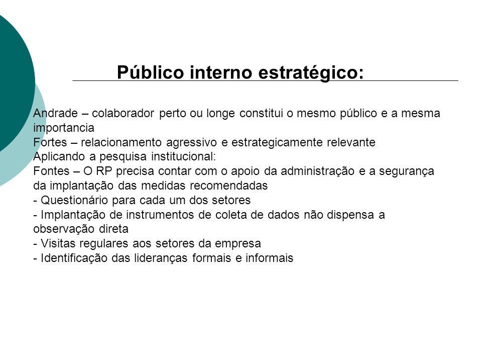 Público interno estratégico: Andrade – colaborador perto ou longe constitui o mesmo público e a mesma importancia Fortes – relacionamento agressivo e
