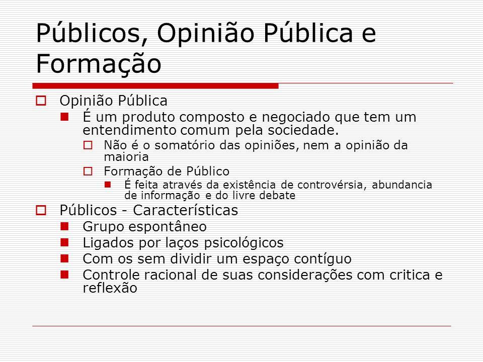 Públicos, Opinião Pública e Formação Opinião Pública É um produto composto e negociado que tem um entendimento comum pela sociedade. Não é o somatório