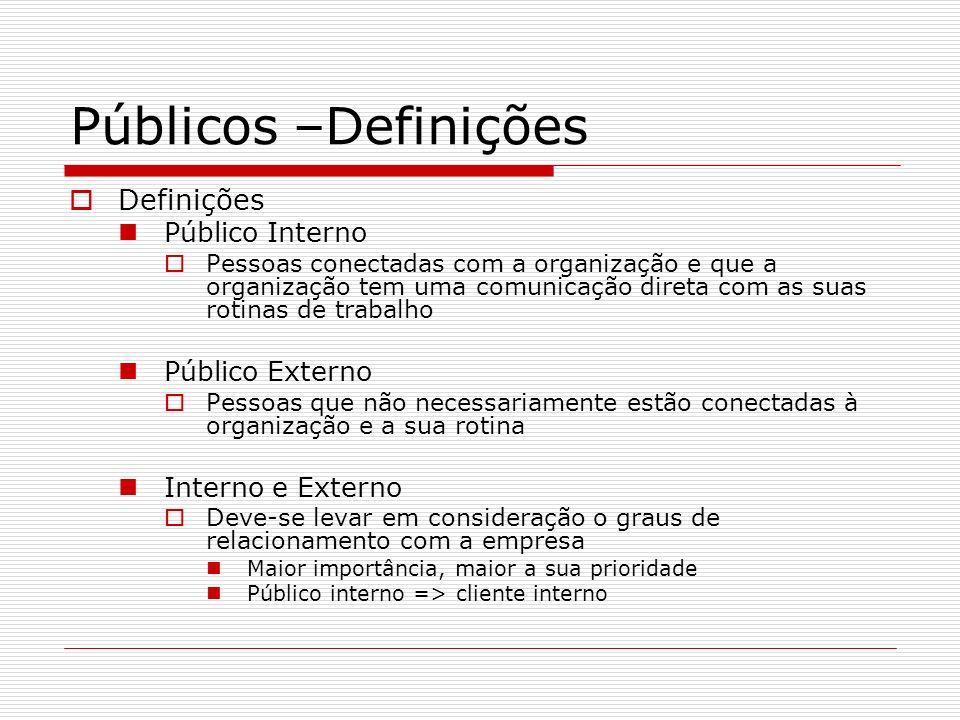 Públicos –Definições Definições Público Interno Pessoas conectadas com a organização e que a organização tem uma comunicação direta com as suas rotina