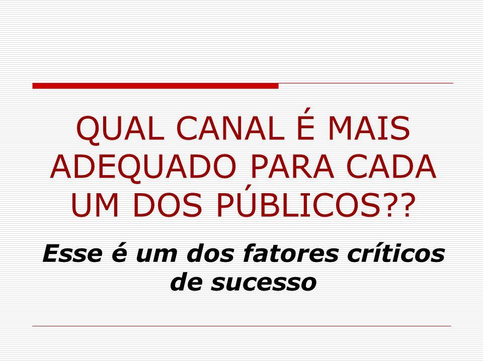 QUAL CANAL É MAIS ADEQUADO PARA CADA UM DOS PÚBLICOS?? Esse é um dos fatores críticos de sucesso
