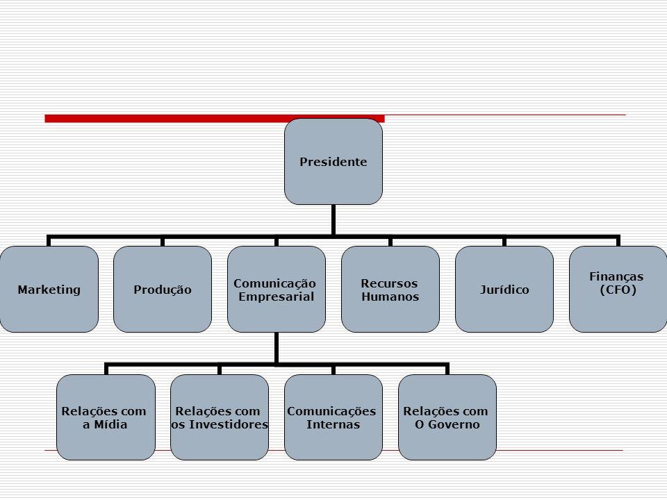 Presidente MarketingProdução Comunicação Empresarial Relações com a Mídia Relações com os Investidores Comunicações Internas Relações com O Governo Re