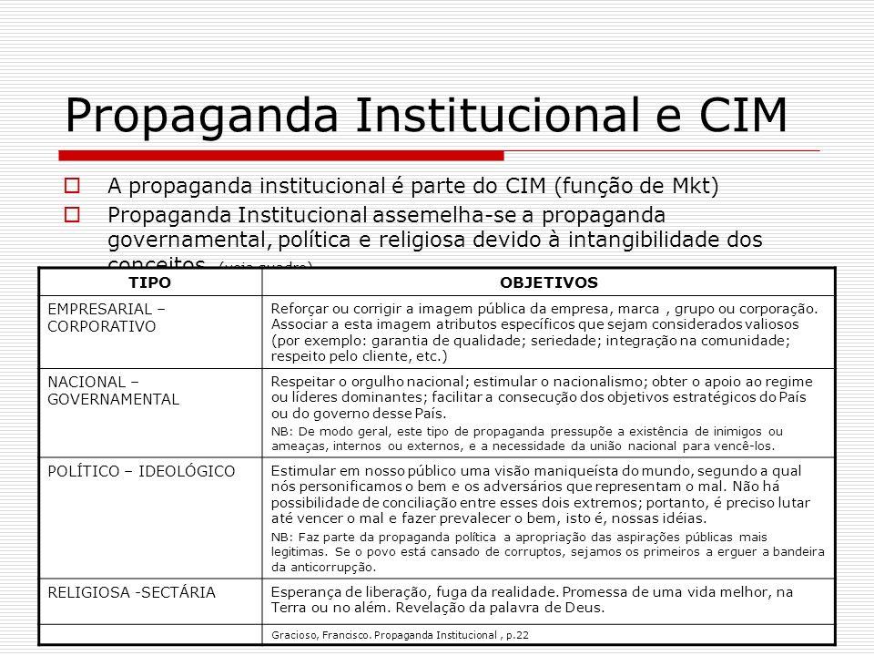 Propaganda Institucional e CIM A propaganda institucional é parte do CIM (função de Mkt) Propaganda Institucional assemelha-se a propaganda governamen