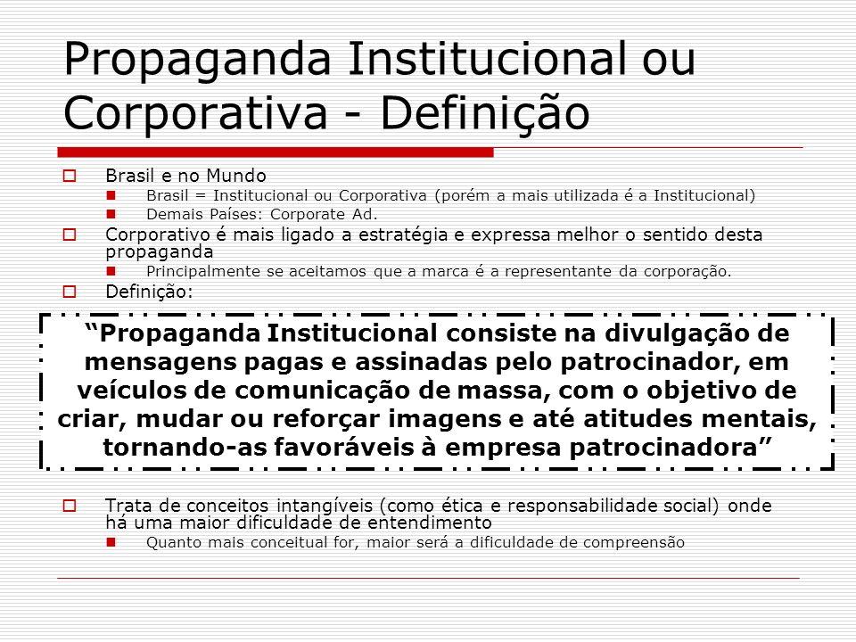 Propaganda Institucional ou Corporativa - Definição Brasil e no Mundo Brasil = Institucional ou Corporativa (porém a mais utilizada é a Institucional)