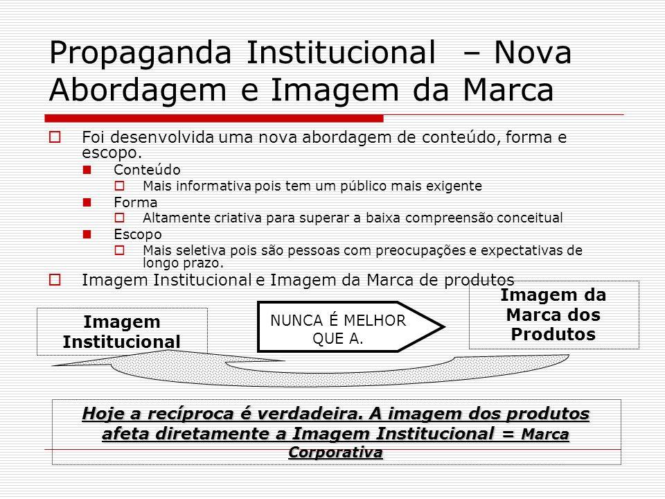 Propaganda Institucional – Nova Abordagem e Imagem da Marca Foi desenvolvida uma nova abordagem de conteúdo, forma e escopo. Conteúdo Mais informativa