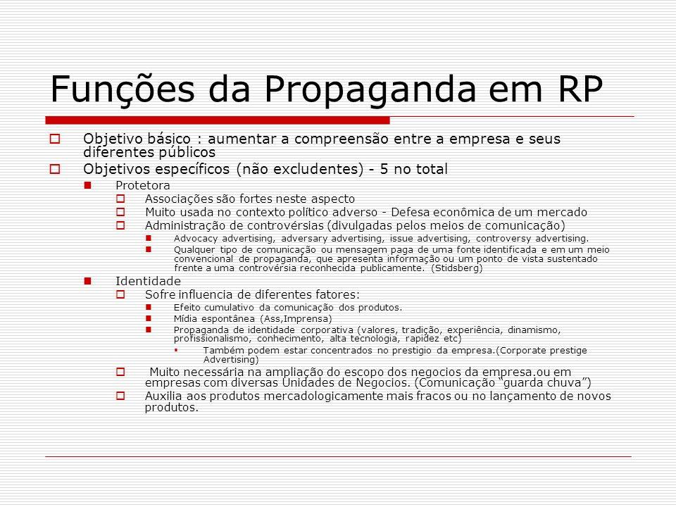 Funções da Propaganda em RP Objetivo básico : aumentar a compreensão entre a empresa e seus diferentes públicos Objetivos específicos (não excludentes