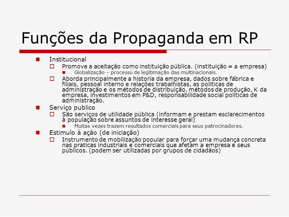 Funções da Propaganda em RP Institucional Promove a aceitação como instituição pública. (instituição = a empresa) Globalização – processo de legitimaç