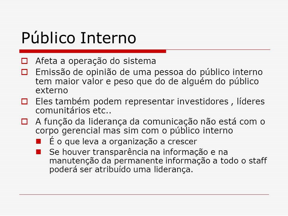 Público Interno Afeta a operação do sistema Emissão de opinião de uma pessoa do público interno tem maior valor e peso que do de alguém do público ext