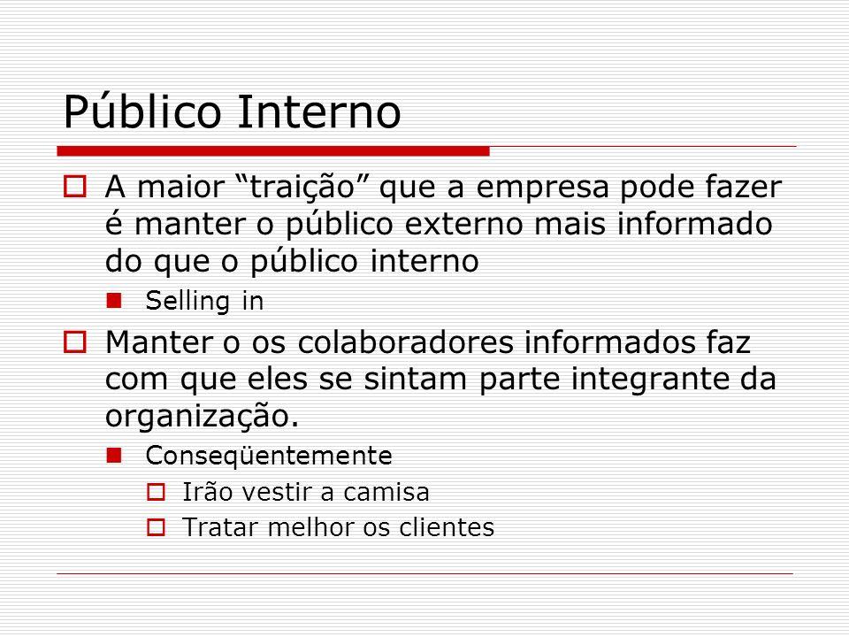 Público Interno A maior traição que a empresa pode fazer é manter o público externo mais informado do que o público interno Selling in Manter o os col